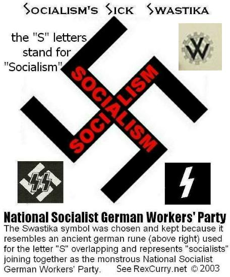 Utopian Socialism & Socialists, Edward Bellamy, Hitler's Cross, Hakenkreuz, Hooked Cross, Third Reich, Adolf Hitler, Swastika