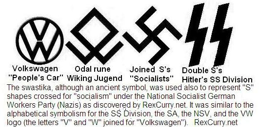 SWASTIKA, AUDI LOGO, SIEG SOWELO SIEGEN RUNES SIEG HEIL AUDI LOGO volkswagen logo and swastika