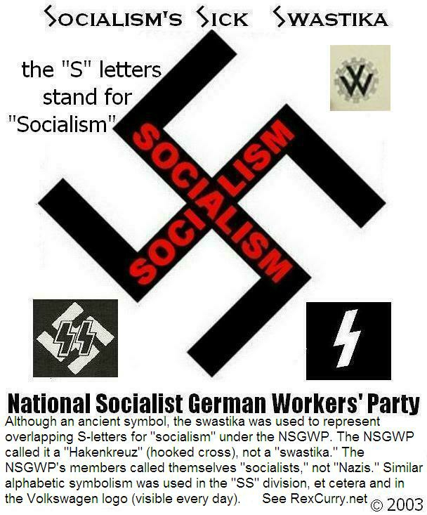 Swastika, Socialist Cross, Cross of Socialism, Swastika,1932 National Socialist election poster